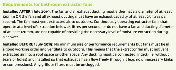 Importance-of-Bathroom-Ventilation-Wellington-NZ