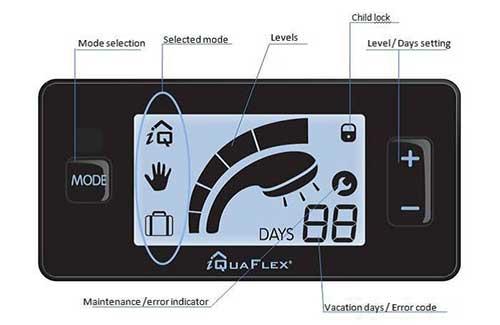 smart-control-pad-for-hwc